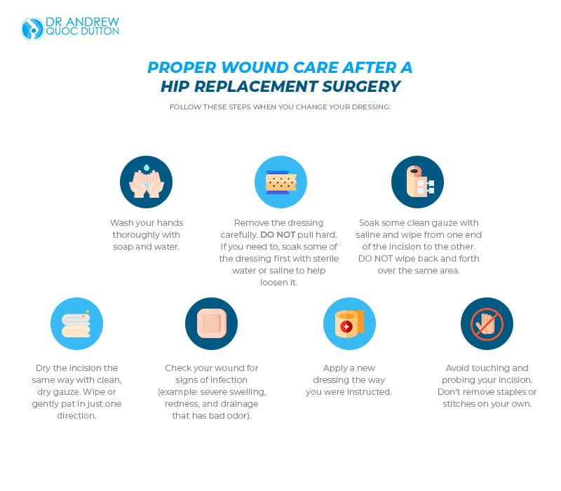 Wound Care After Hip Replacement Surgery