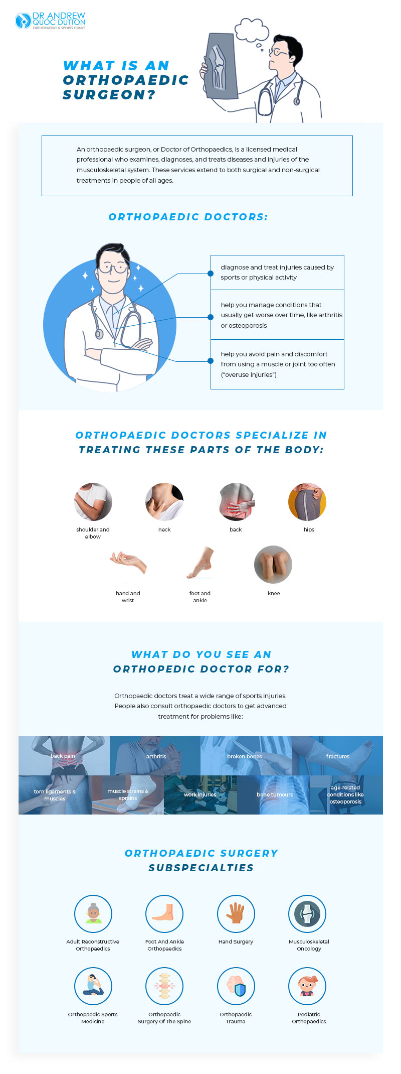 Dr Andrew Dutton Orthopaedic Surgeon Infographics