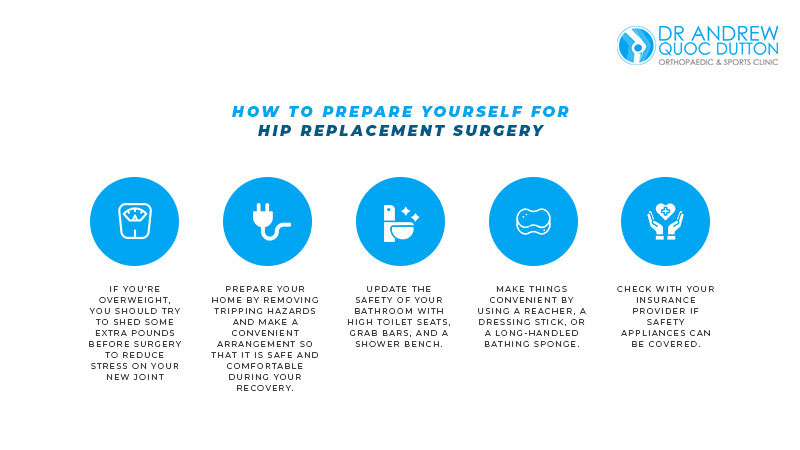 Dr Andrew Dutton Blog Orthopaedic Specialties Hip Replacement Surgery Singapore