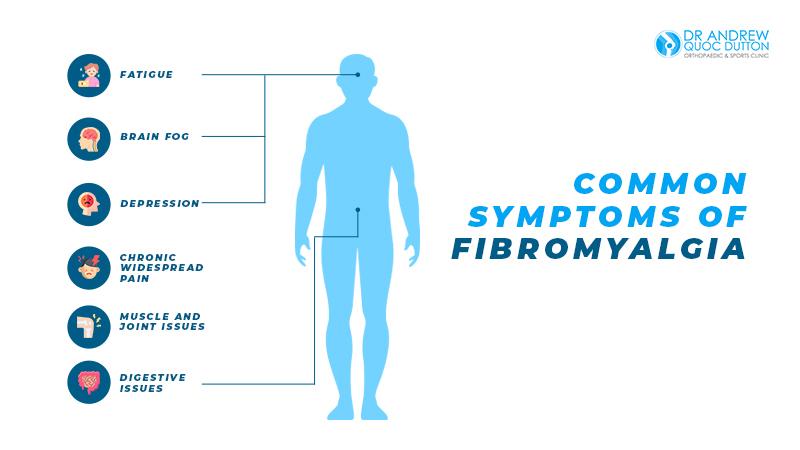 Fibromyalgia Symptoms Dr Andrew Dutton
