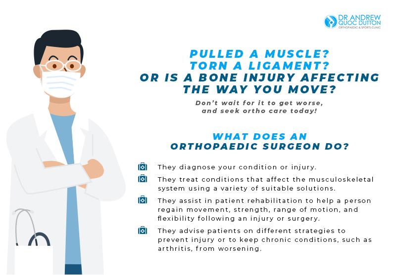 Dr Andrew Dutton Infographics Orthopaedic Surgeon