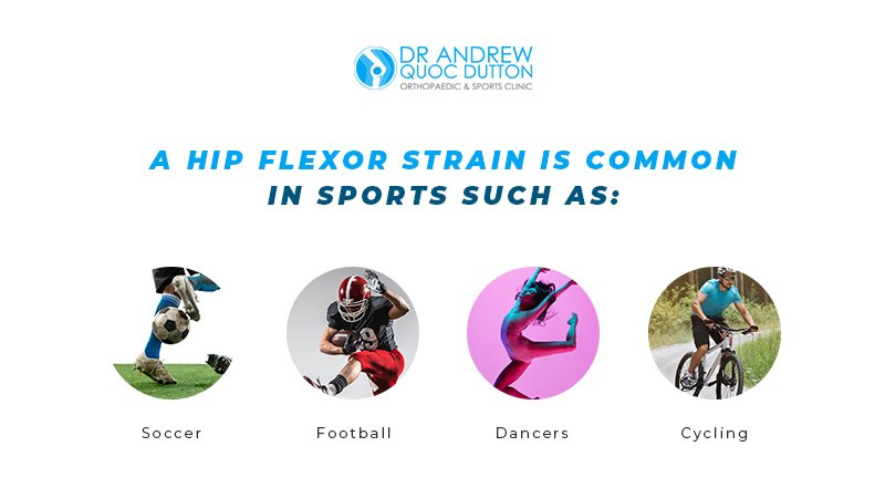 dr andrew dutton list of common sports